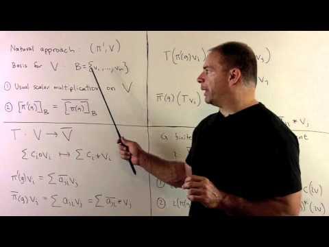 RT4.1.1:  Complex Conjugate Representations