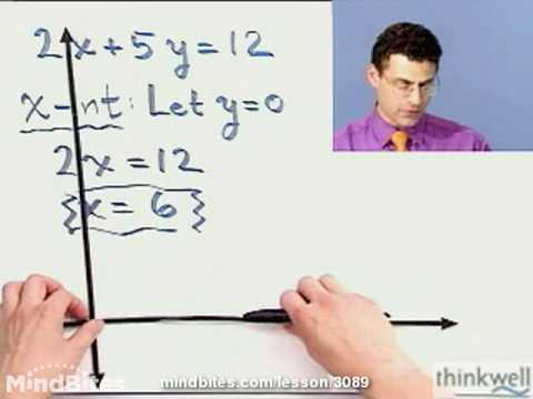 College Algebra: Find Equation's x & y-Intercepts