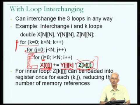 Mod-06 Lec-31 More on cache