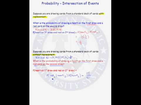 Intersection of Events in Probability