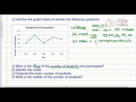 Line Graphs - Mean, Median, Mode, and Range