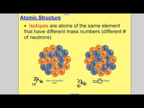 vodcast 4 2 subatomic particles