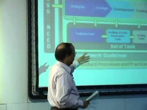 TEDxGachibowli - Sanjay Marathe - New Paradigm of Software Solution Building