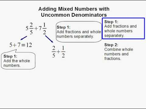 How to Add Mixed Numbers with Uncommon Denominators