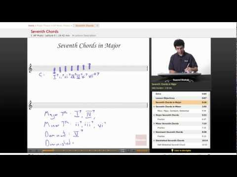 AP Music: Seventh Chords