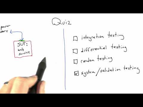 Testing a Web Service Solution  - Software Testing - Udacity