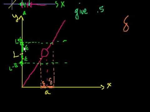 Epsilon Delta Limit Definition 1