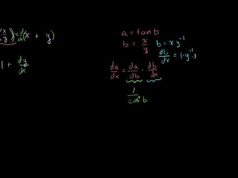 Trig Implicit Differentiation Example
