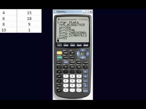 Finding the mean of a frequency distribution using a graphing calculator