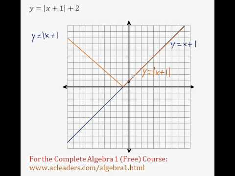 (Algebra 1) Linear Equations - Graphing Absolute Value Functions Question #3