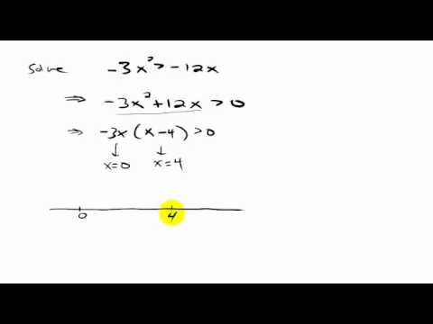 Quadratic Inequality Part 3