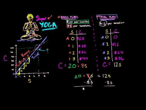 Super Yoga Plans- Solving Systems by Substitution