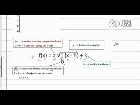 Transformation of the Square Root Parent Function