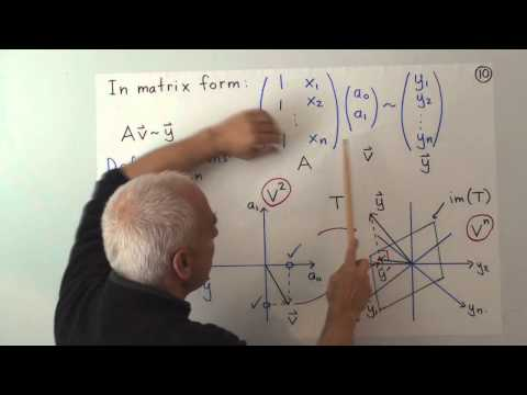 WildLinAlg19: Linear algebra with polynomials