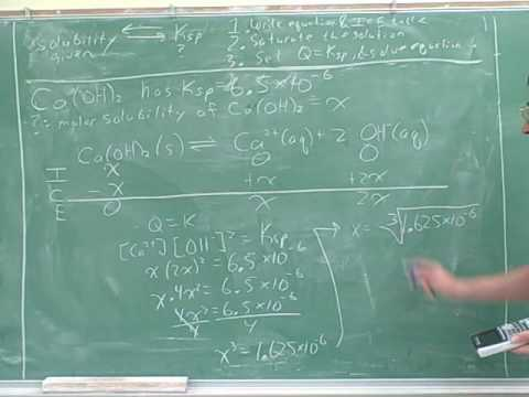 Solubility product (Ksp) and molar solubility (9)