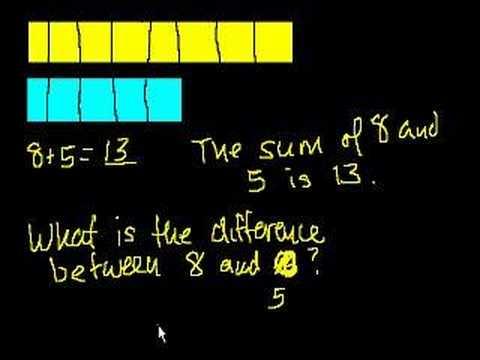 Singapore Math: Grade 3a Unit 2 (part 1)