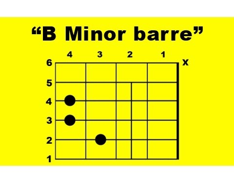 B Minor Barre Guitar Chord
