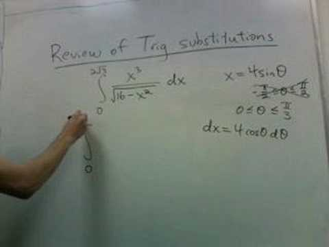 trig sub review part 1