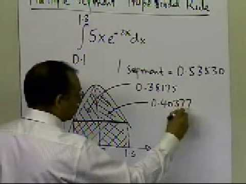 Multiple Segment Trapezoidal Rule: Motivation