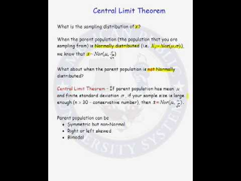 Central Limit Theorem (CLT)