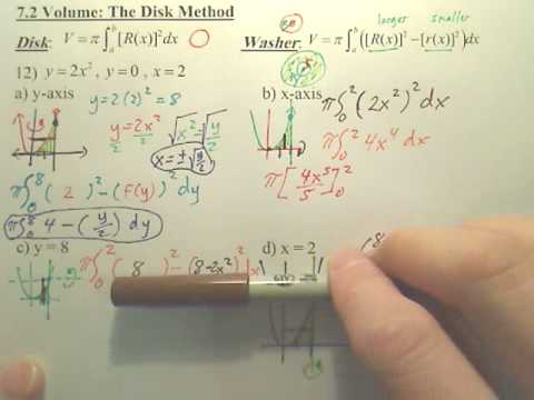 7.2a4 Volume Disk Method - Calculus