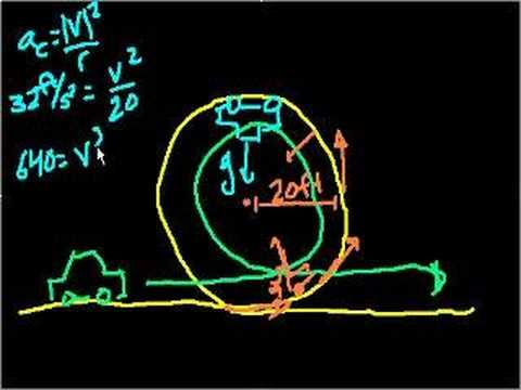 Centripetal Acceleration (part 3)