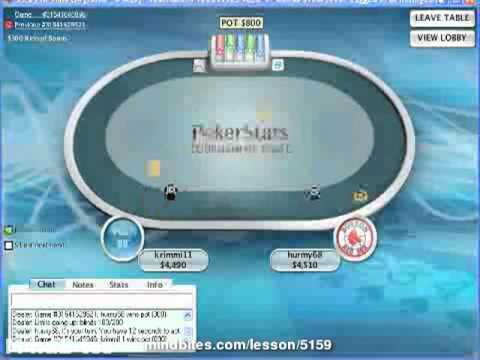 Texas Holdem-- 6 Man Sit and Go Strategy Part IV