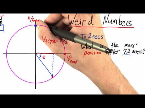 Weird Numbers - Intro to Physics - Simple Harmonic Motion - Udacity