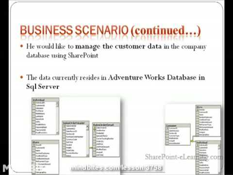 Edit data in the Database with SharePoint Designer