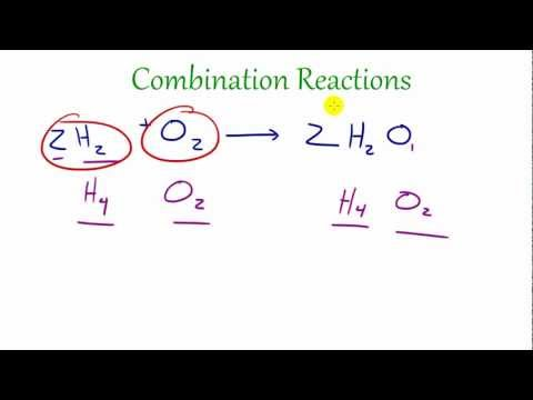 Chemistry Lesson - 32 - Chemical Reactions