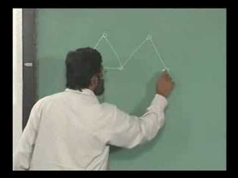 Mechanics of Solids - IITM 2.5 Stability of Structural systems
