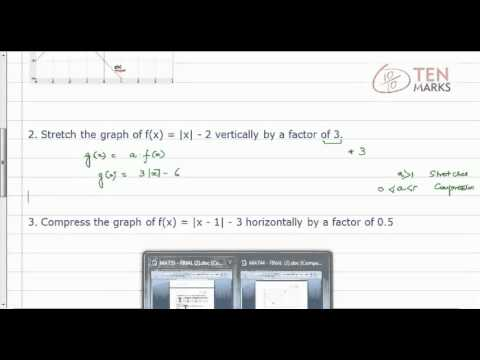 Absolute Value Function - Transformation