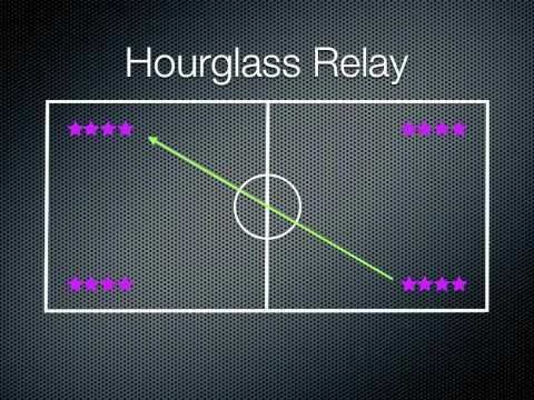 P.E. Games - Hourglass Relay