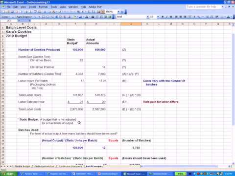Cost Accounting 13