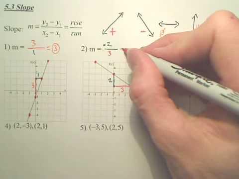 Algebra 1   5.3