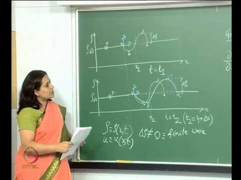 Mod-01 Lec-16 Lecture-16-A review of wave propagation