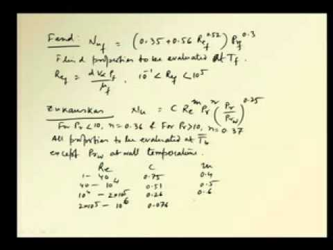 Mod-04 Lec-16 Co-relation for turbulent and external flows