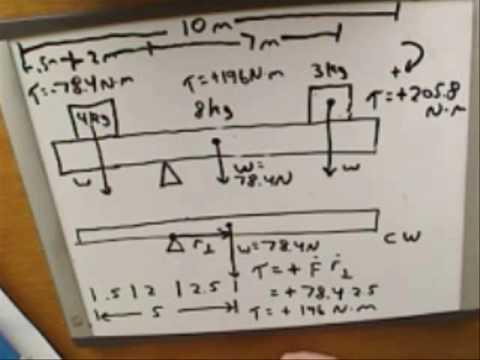 Physics: Torque (8)