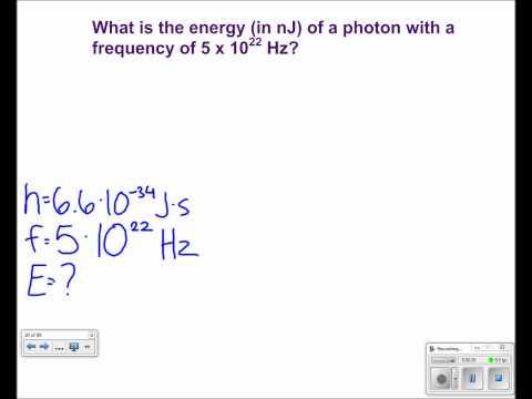 Quantum Physics Presentation #05