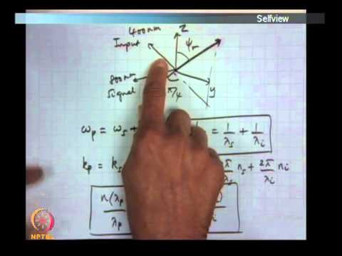 Mod-03 Lec-16 Non Linear Optics contd....