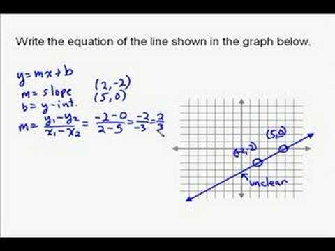 A15.8 Writing the equation of a line on a graph