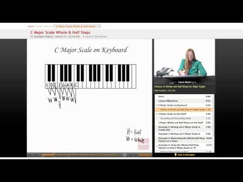 Music Theory: C Major Scale Whole & Half Steps