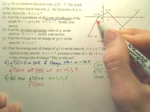 AP 2008 Form B Q5 Problems a and b