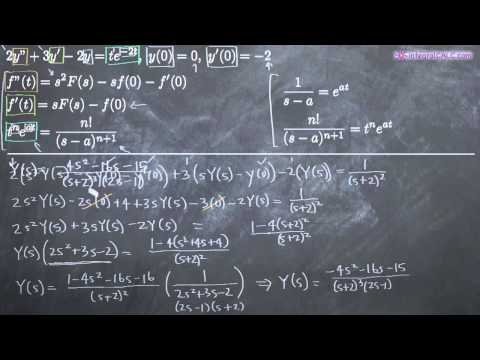 Initial Value Problems with Laplace Transforms