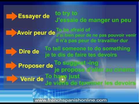 Prepositional verbs in French Part II