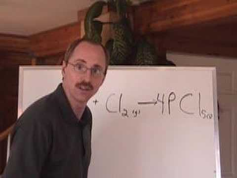 Junior Chemistry: Balancing 1