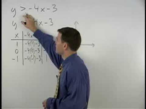 Algebra Courses - YourTeacher.com - 1000+ Online Math Lessons