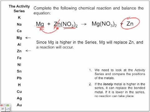 Single Displacement Reactions Part 2