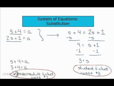 Solve systems of equations by graphing (3) - A-CED.3