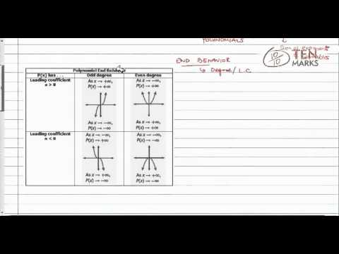 Determine End Behavior of Polynomial Functions
